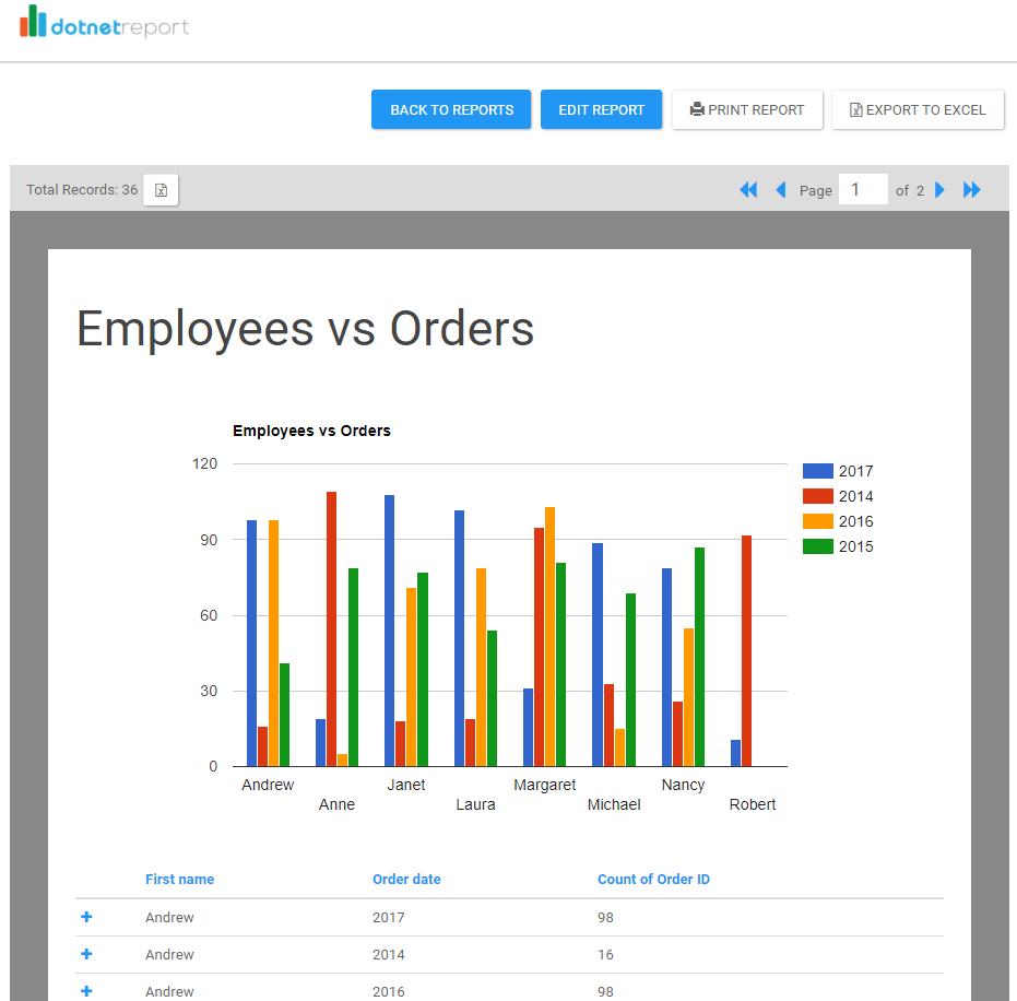 Net Report Builder – an Overview | dotnet Report Knowledge Base
