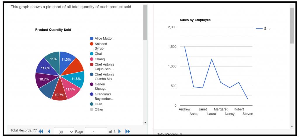 How dotnet report builder helps business analysts